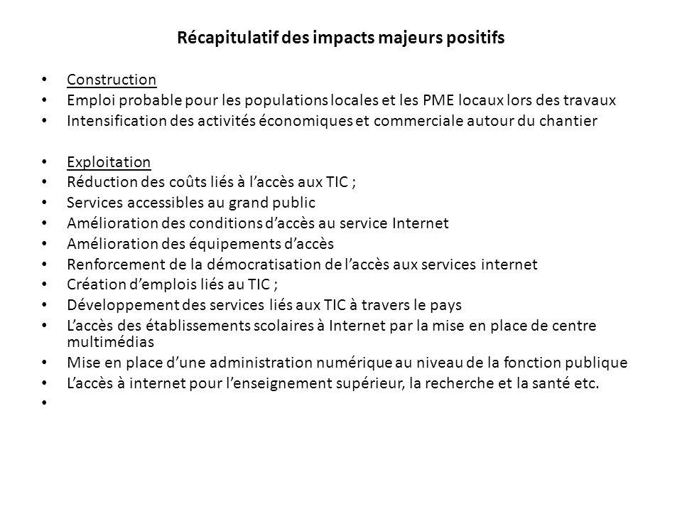 Récapitulatif des impacts majeurs positifs Construction Emploi probable pour les populations locales et les PME locaux lors des travaux Intensificatio