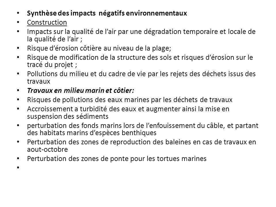 Synthèse des impacts négatifs environnementaux Construction Impacts sur la qualité de lair par une dégradation temporaire et locale de la qualité de l