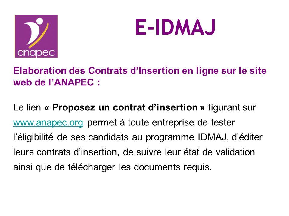 Elaboration des Contrats dInsertion en ligne sur le site web de lANAPEC : Le lien « Proposez un contrat dinsertion » figurant sur www.anapec.org perme