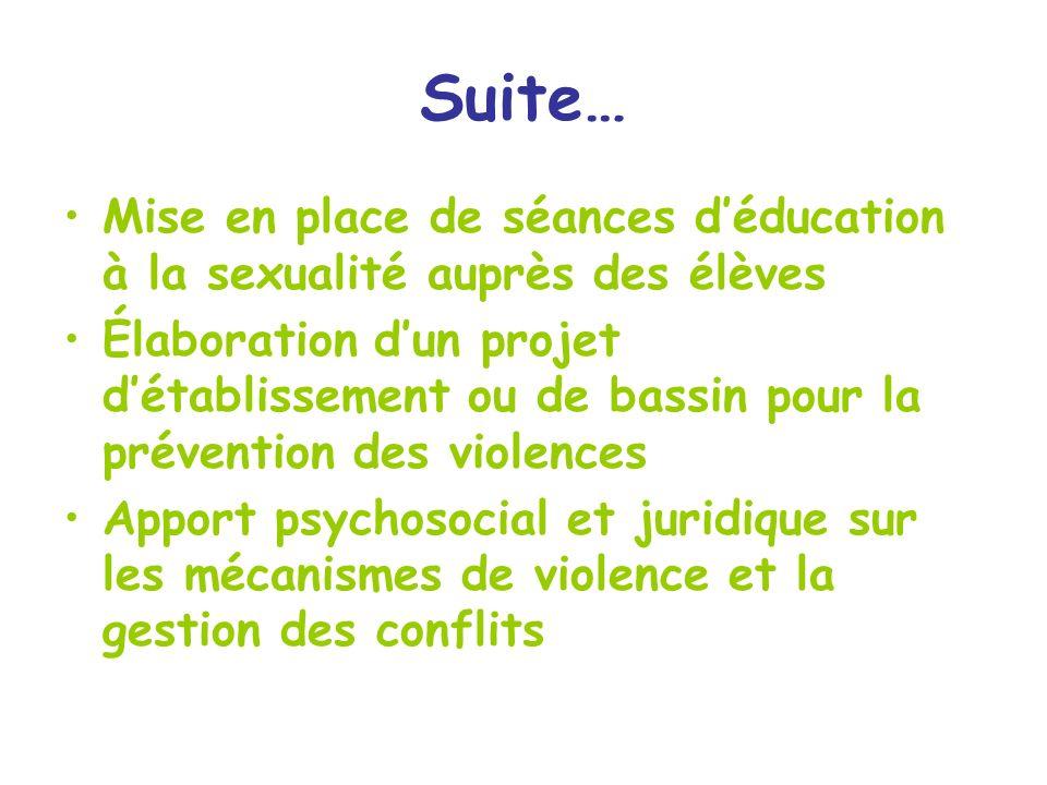 Suite… Mise en place de séances déducation à la sexualité auprès des élèves Élaboration dun projet détablissement ou de bassin pour la prévention des