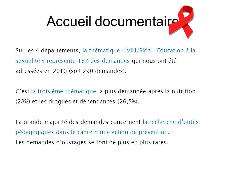 Accueil documentaire Sur les 4 départements, la thématique « VIH/Sida – Education à la sexualité » représente 18% des demandes qui nous ont été adress