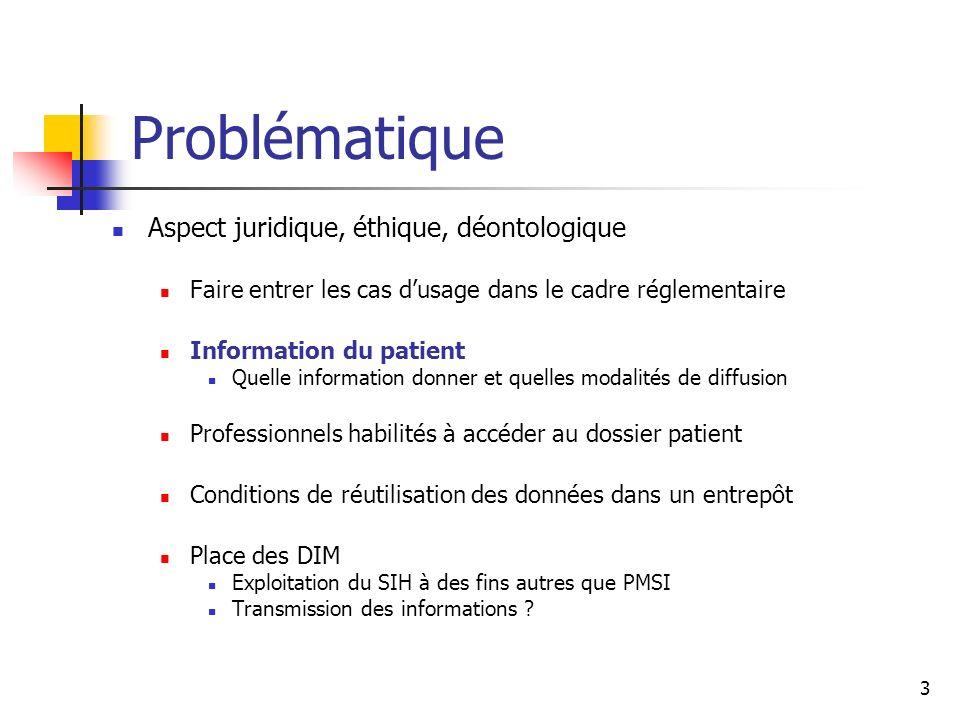 3 Problématique Aspect juridique, éthique, déontologique Faire entrer les cas dusage dans le cadre réglementaire Information du patient Quelle informa