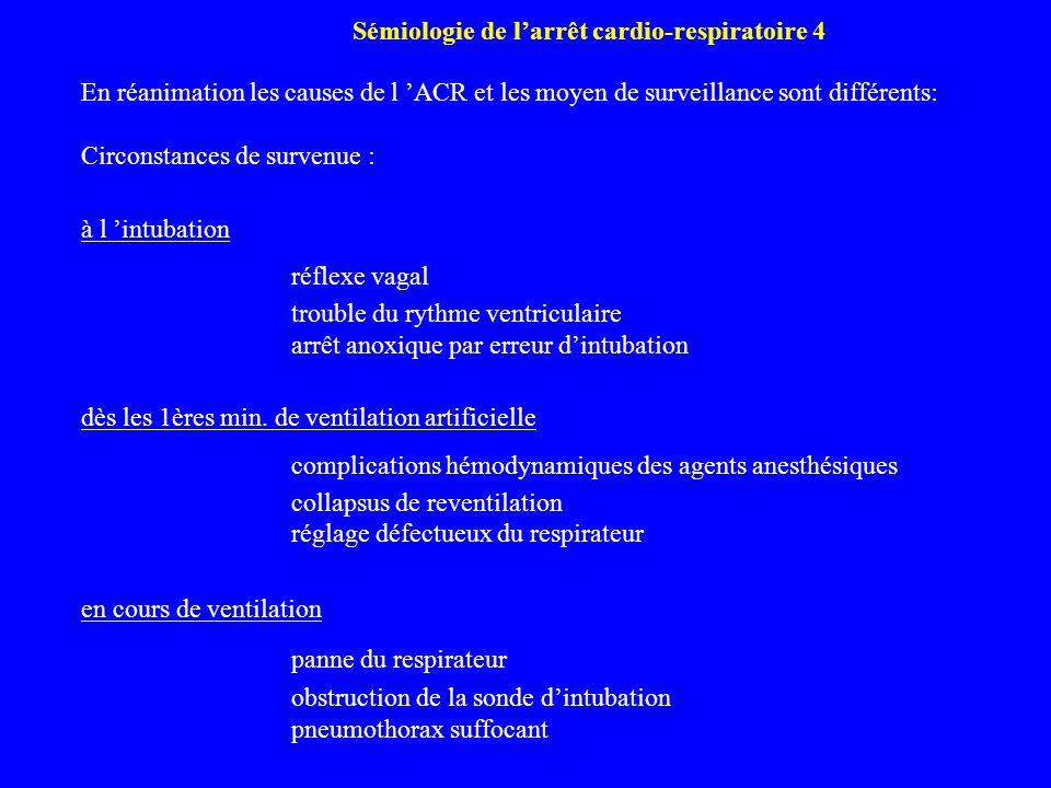 Sémiologie de larrêt cardio-respiratoire 4 En réanimation les causes de l ACR et les moyen de surveillance sont différents: Circonstances de survenue