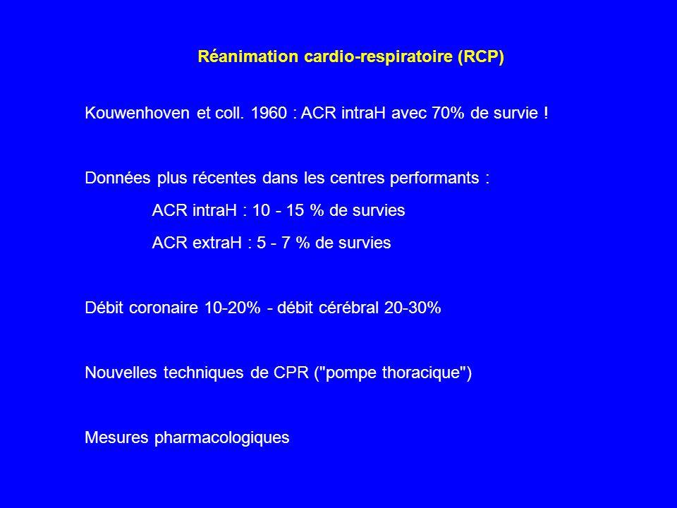 Kouwenhoven et coll. 1960 : ACR intraH avec 70% de survie ! Données plus récentes dans les centres performants : ACR intraH : 10 - 15 % de survies ACR