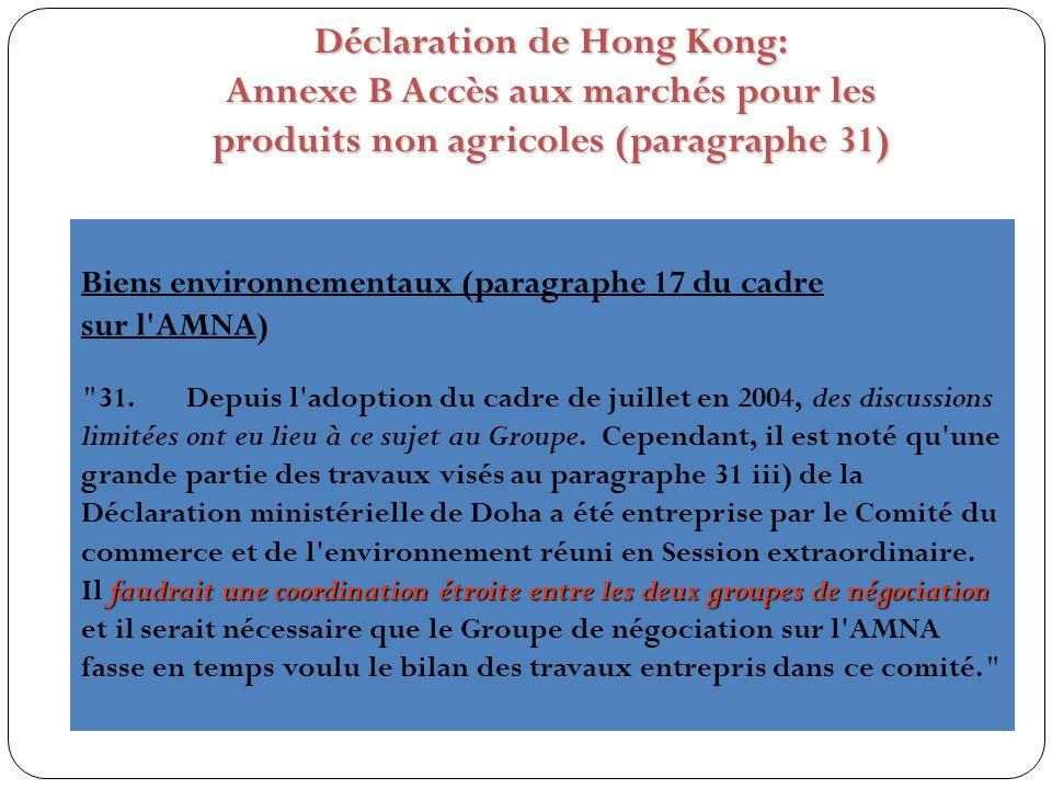 Déclaration de Hong Kong: Annexe B Accès aux marchés pour les produits non agricoles (paragraphe 31) Biens environnementaux (paragraphe 17 du cadre sur l AMNA) faudrait une coordination étroite entre les deux groupes de négociation 31.Depuis l adoption du cadre de juillet en 2004, des discussions limitées ont eu lieu à ce sujet au Groupe.