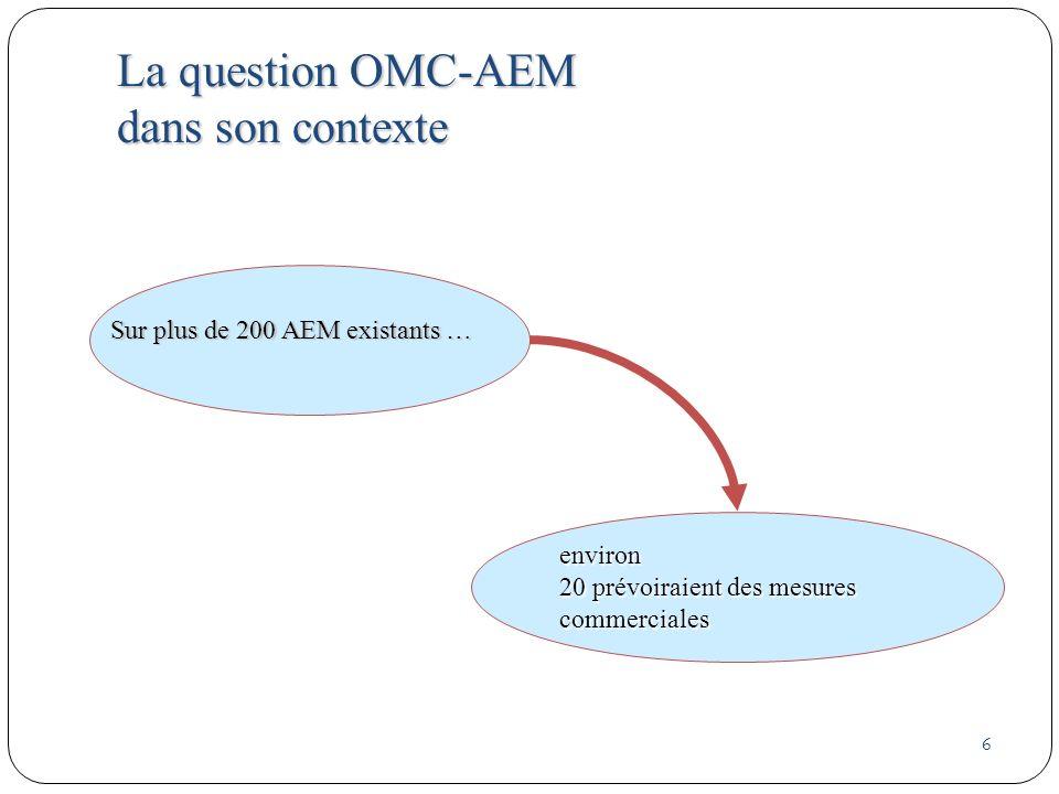 6 Sur plus de 200 AEM existants … environ 20 prévoiraient des mesures commerciales La question OMC-AEM dans son contexte