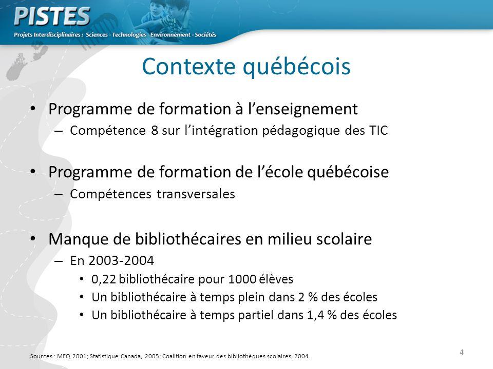4 Contexte québécois Programme de formation à lenseignement – Compétence 8 sur lintégration pédagogique des TIC Programme de formation de lécole québécoise – Compétences transversales Manque de bibliothécaires en milieu scolaire – En 2003-2004 0,22 bibliothécaire pour 1000 élèves Un bibliothécaire à temps plein dans 2 % des écoles Un bibliothécaire à temps partiel dans 1,4 % des écoles Sources : MEQ 2001; Statistique Canada, 2005; Coalition en faveur des bibliothèques scolaires, 2004.