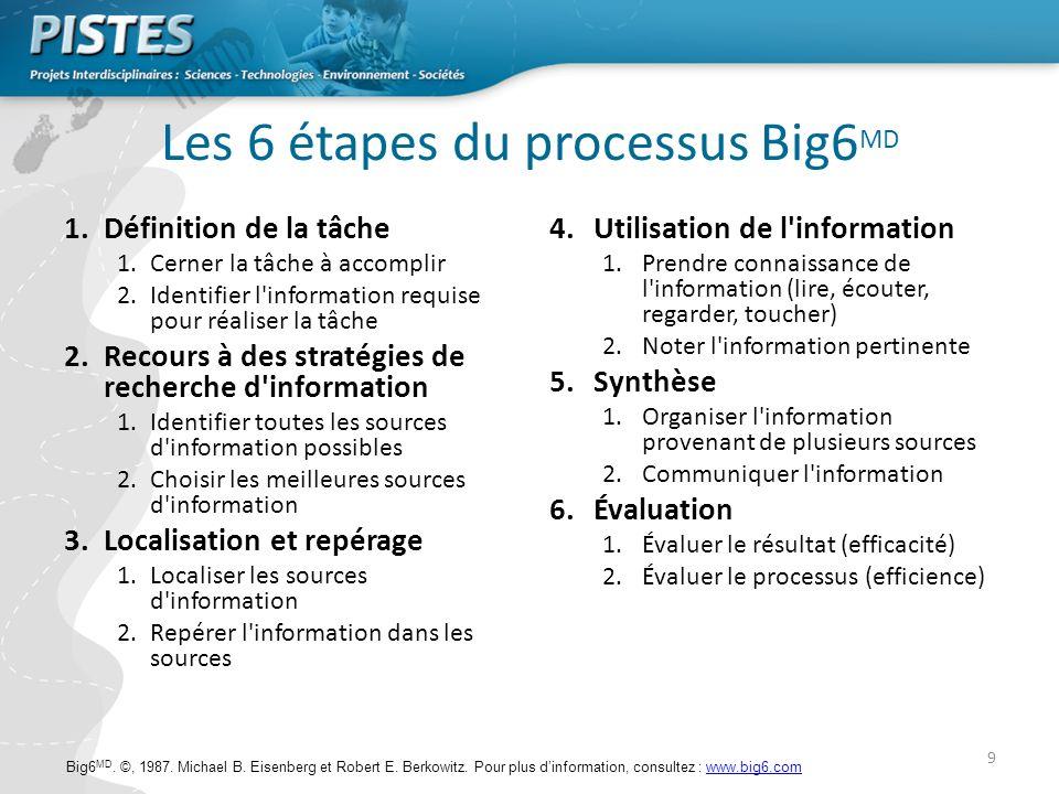 9 Les 6 étapes du processus Big6 MD 1.Définition de la tâche 1.Cerner la tâche à accomplir 2.Identifier l information requise pour réaliser la tâche 2.Recours à des stratégies de recherche d information 1.Identifier toutes les sources d information possibles 2.Choisir les meilleures sources d information 3.Localisation et repérage 1.Localiser les sources d information 2.Repérer l information dans les sources 4.Utilisation de l information 1.Prendre connaissance de l information (lire, écouter, regarder, toucher) 2.Noter l information pertinente 5.Synthèse 1.Organiser l information provenant de plusieurs sources 2.Communiquer l information 6.Évaluation 1.Évaluer le résultat (efficacité) 2.Évaluer le processus (efficience) Big6 MD.