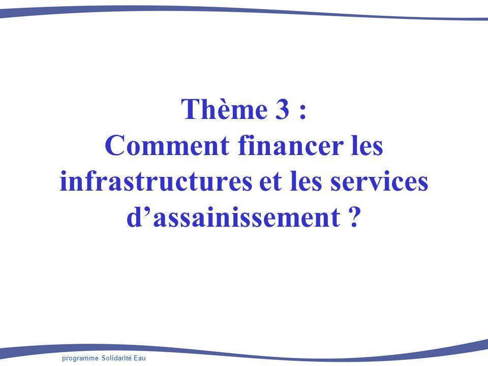 programme Solidarité Eau Thème 3 : Comment financer les infrastructures et les services dassainissement