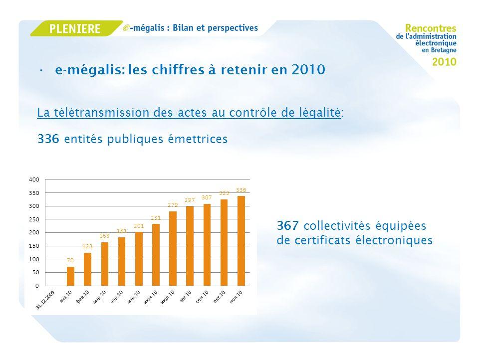 e-mégalis: les chiffres à retenir en 2010 La télétransmission des actes au contrôle de légalité: 336 entités publiques émettrices », 367 collectivités