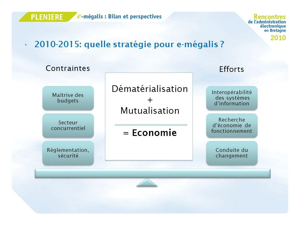 2010-2015: quelle stratégie pour e-mégalis ? ContraintesEfforts Conduite du changement Recherche déconomie de fonctionnement Interopérabilité des syst