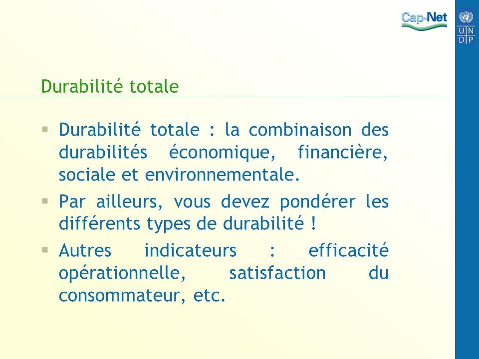 Durabilité totale Durabilité totale : la combinaison des durabilités économique, financière, sociale et environnementale. Par ailleurs, vous devez pon