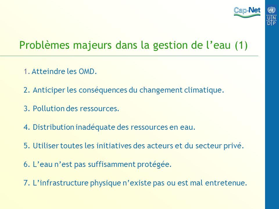 Problèmes majeurs dans la gestion de leau (1) 1.Atteindre les OMD. 2. Anticiper les conséquences du changement climatique. 3. Pollution des ressources