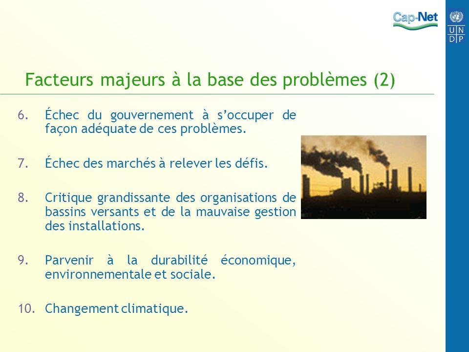 Facteurs majeurs à la base des problèmes (2) 6.Échec du gouvernement à soccuper de façon adéquate de ces problèmes. 7.Échec des marchés à relever les