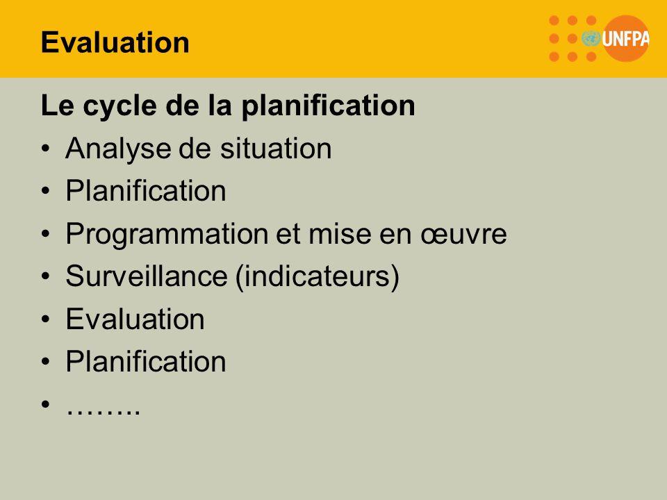 Evaluation Le cycle de la planification Analyse de situation Planification Programmation et mise en œuvre Surveillance (indicateurs) Evaluation Planif