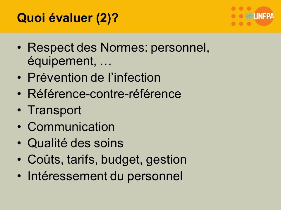 Quoi évaluer (2)? Respect des Normes: personnel, équipement, … Prévention de linfection Référence-contre-référence Transport Communication Qualité des