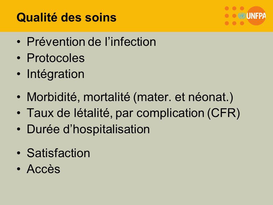 Qualité des soins Prévention de linfection Protocoles Intégration Morbidité, mortalité (mater. et néonat.) Taux de létalité, par complication (CFR) Du
