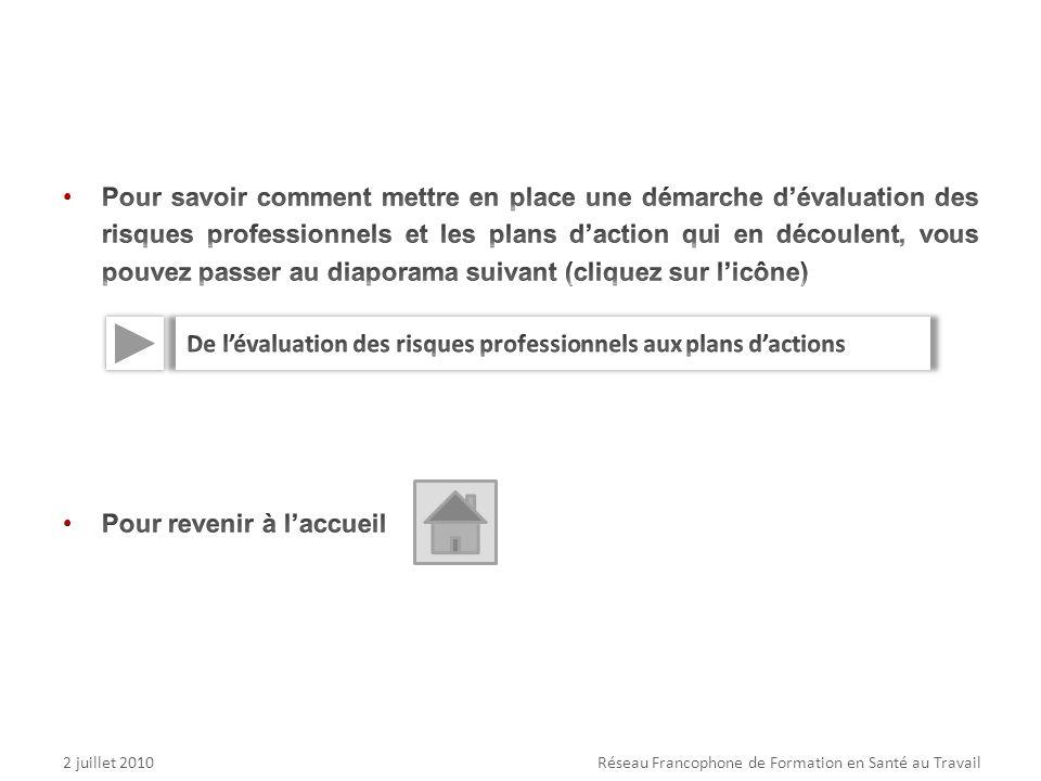 25 2 juillet 2010Réseau Francophone de Formation en Santé au Travail