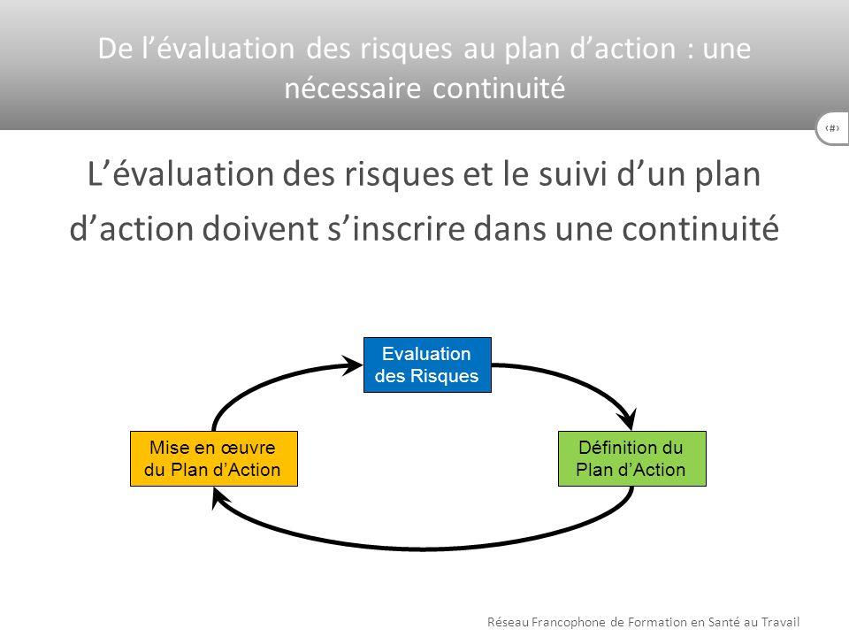 28 Lévaluation des risques et le suivi dun plan daction doivent sinscrire dans une continuité Evaluation des Risques Définition du Plan dAction Mise e