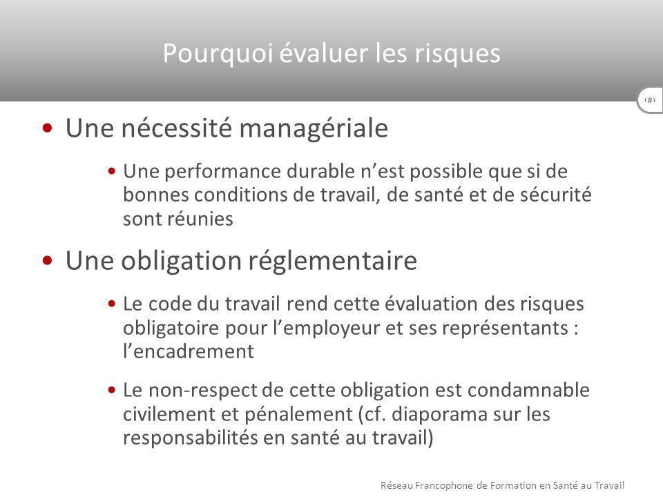 29 Une nécessité managériale Une performance durable nest possible que si de bonnes conditions de travail, de santé et de sécurité sont réunies Une ob