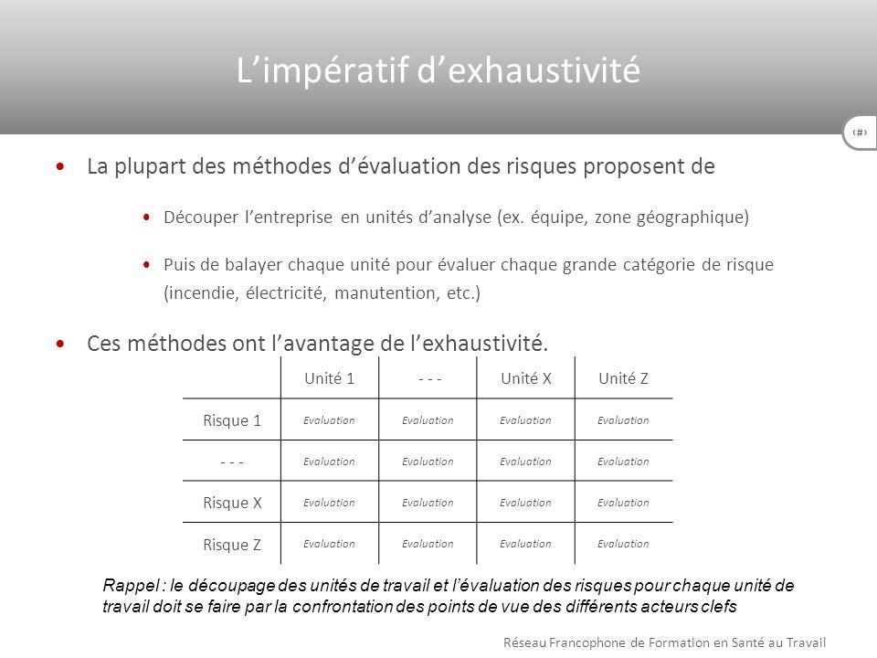 44 La plupart des méthodes dévaluation des risques proposent de Découper lentreprise en unités danalyse (ex. équipe, zone géographique) Puis de balaye