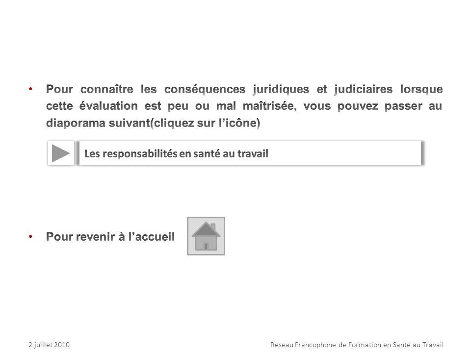 55 2 juillet 2010Réseau Francophone de Formation en Santé au Travail
