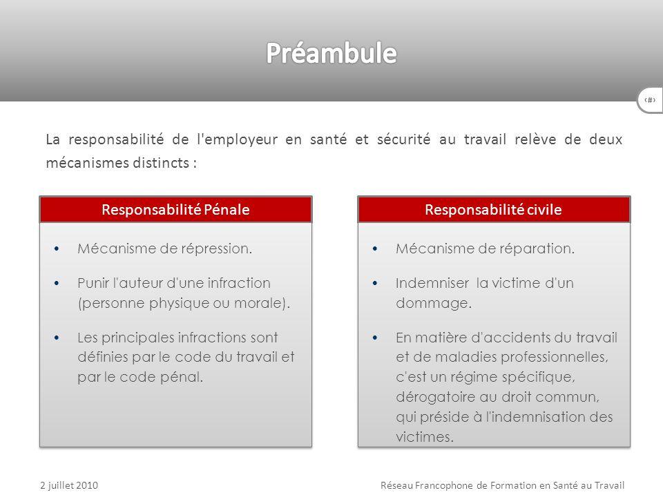 58 2 juillet 2010Réseau Francophone de Formation en Santé au Travail Responsabilité civileResponsabilité Pénale Mécanisme de réparation. Indemniser la
