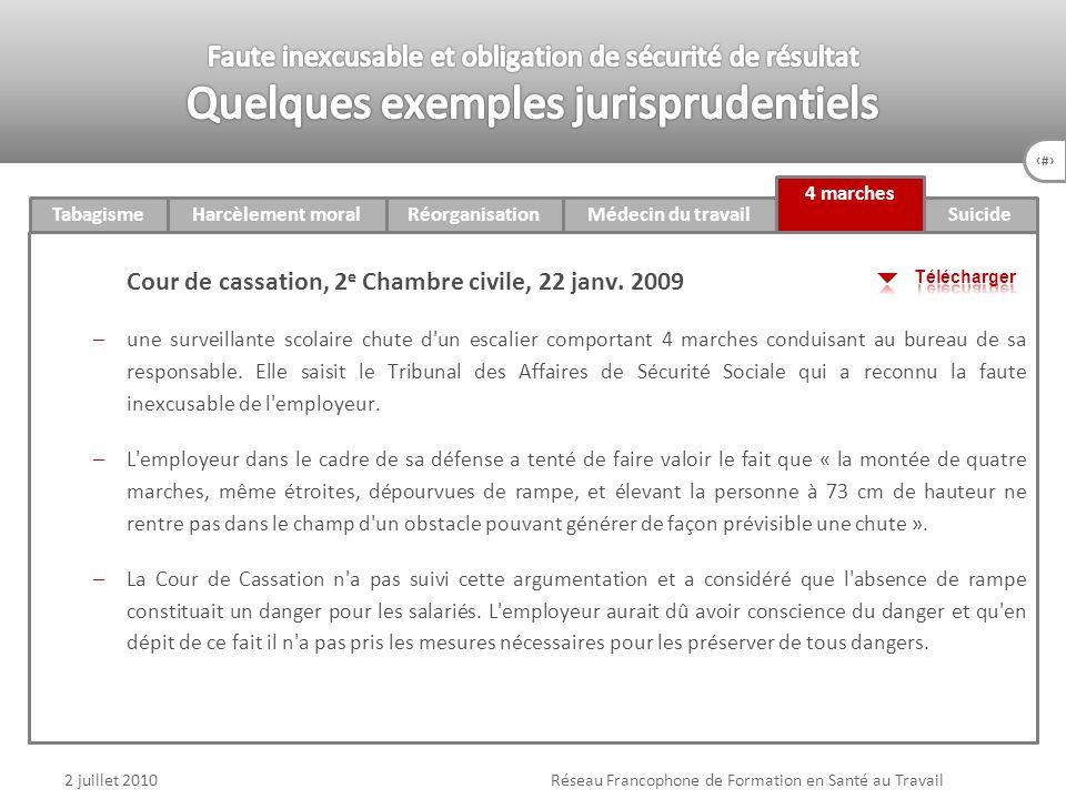 77 4 marches TabagismeHarcèlement moralRéorganisationMédecin du travail v Suicide 2 juillet 2010Réseau Francophone de Formation en Santé au Travail Co