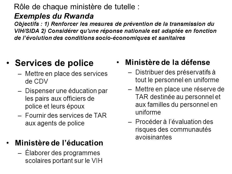 Rôle de chaque ministère de tutelle : Exemples du Rwanda Objectifs : 1) Renforcer les mesures de prévention de la transmission du VIH/SIDA 2) Considér