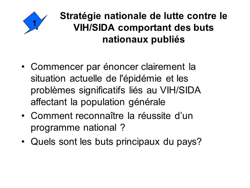 1 Stratégie nationale de lutte contre le VIH/SIDA comportant des buts nationaux publiés 1 Commencer par énoncer clairement la situation actuelle de l'
