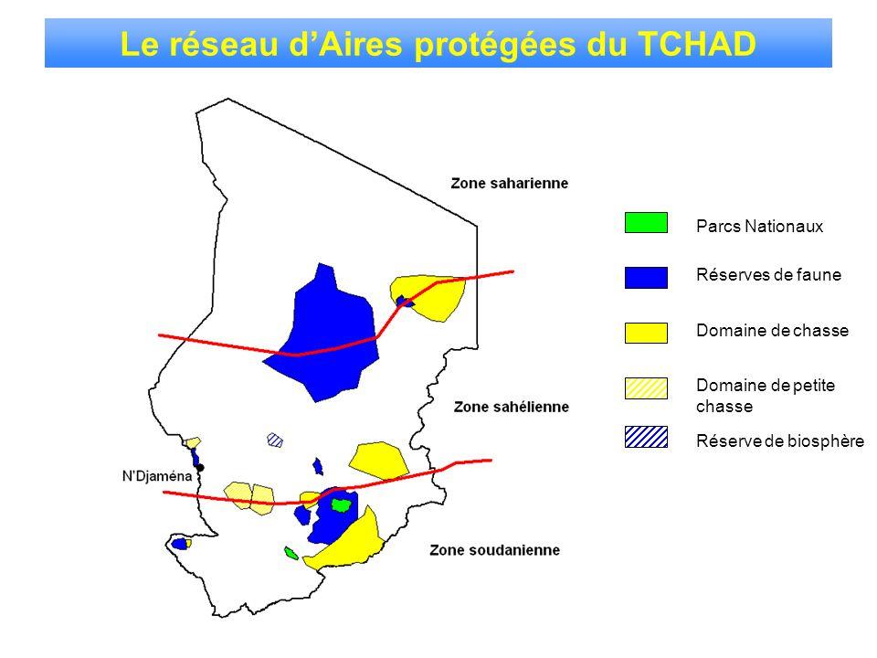 Parcs nationaux et réserves: Les domaines de chasse % du territoire national.