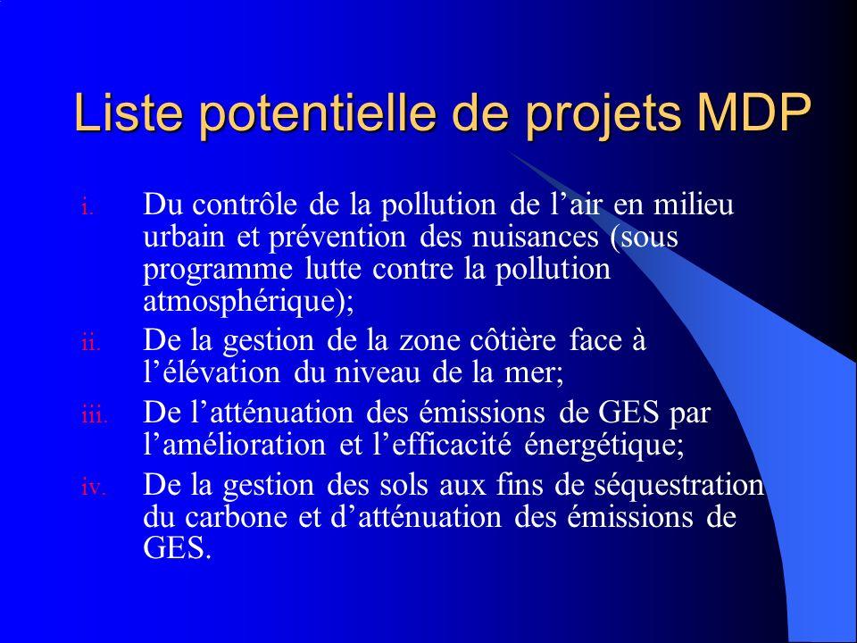 Liste potentielle de projets MDP i. Du contrôle de la pollution de lair en milieu urbain et prévention des nuisances (sous programme lutte contre la p