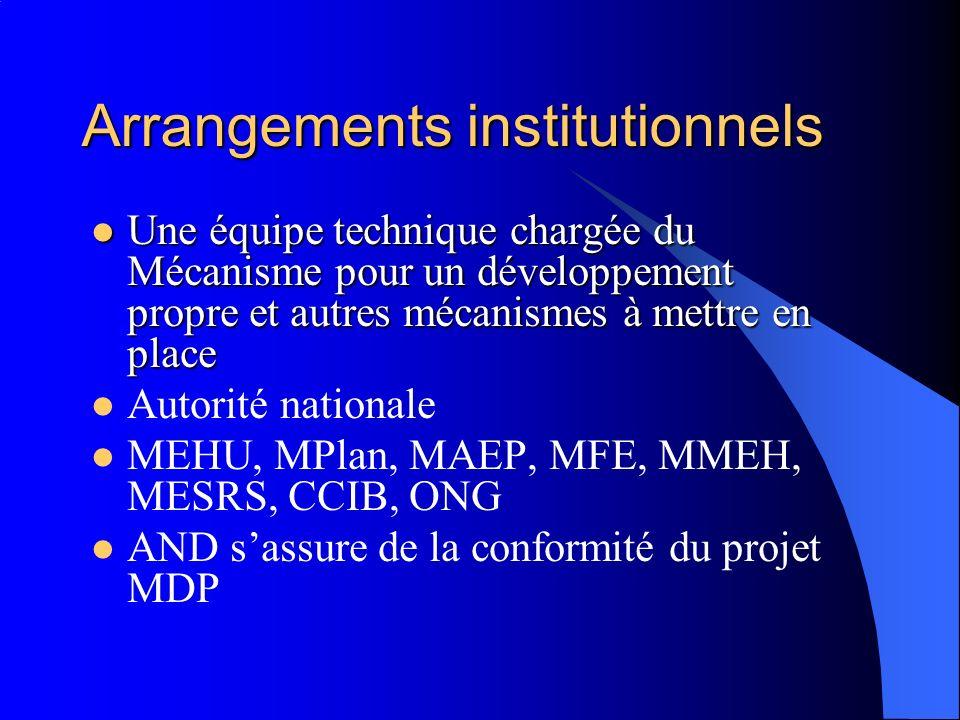 Arrangements institutionnels Une équipe technique chargée du Mécanisme pour un développement propre et autres mécanismes à mettre en place Une équipe