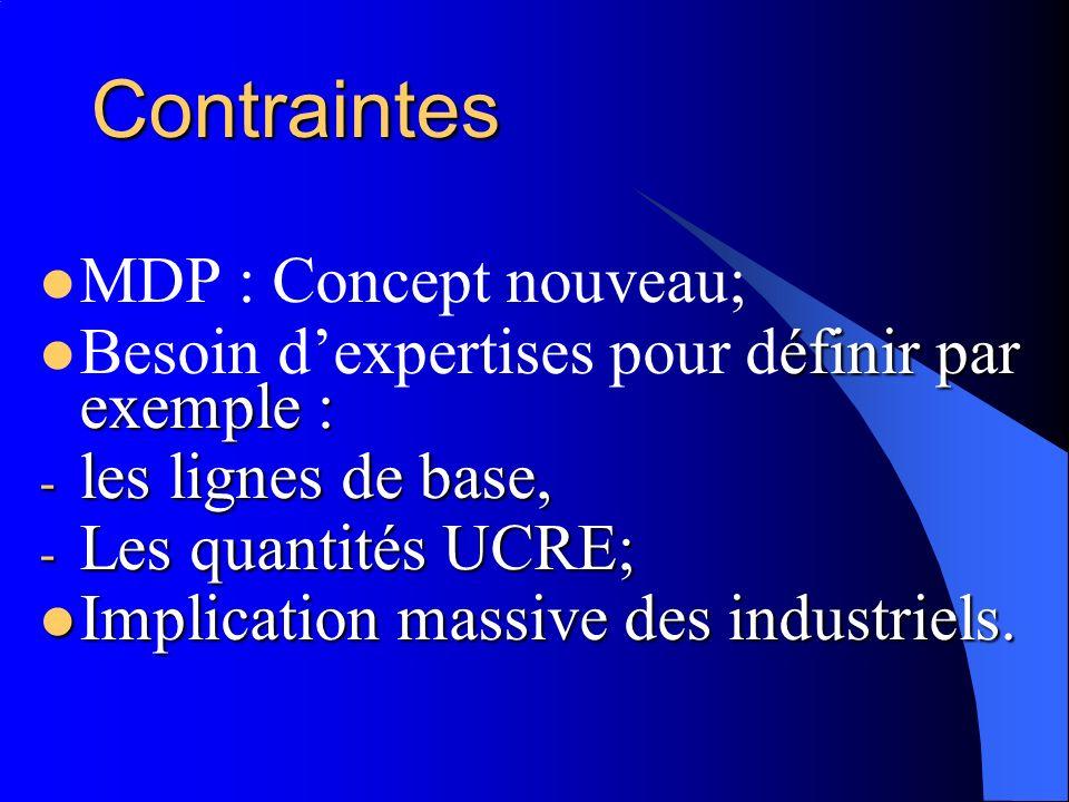 Contraintes MDP : Concept nouveau; éfinir par exemple : Besoin dexpertises pour définir par exemple : - les lignes de base, - Les quantités UCRE; Implication massive des industriels.