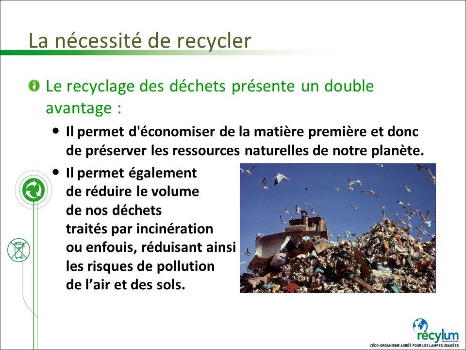 La nécessité de recycler Le recyclage des déchets présente un double avantage : Il permet d'économiser de la matière première et donc de préserver les