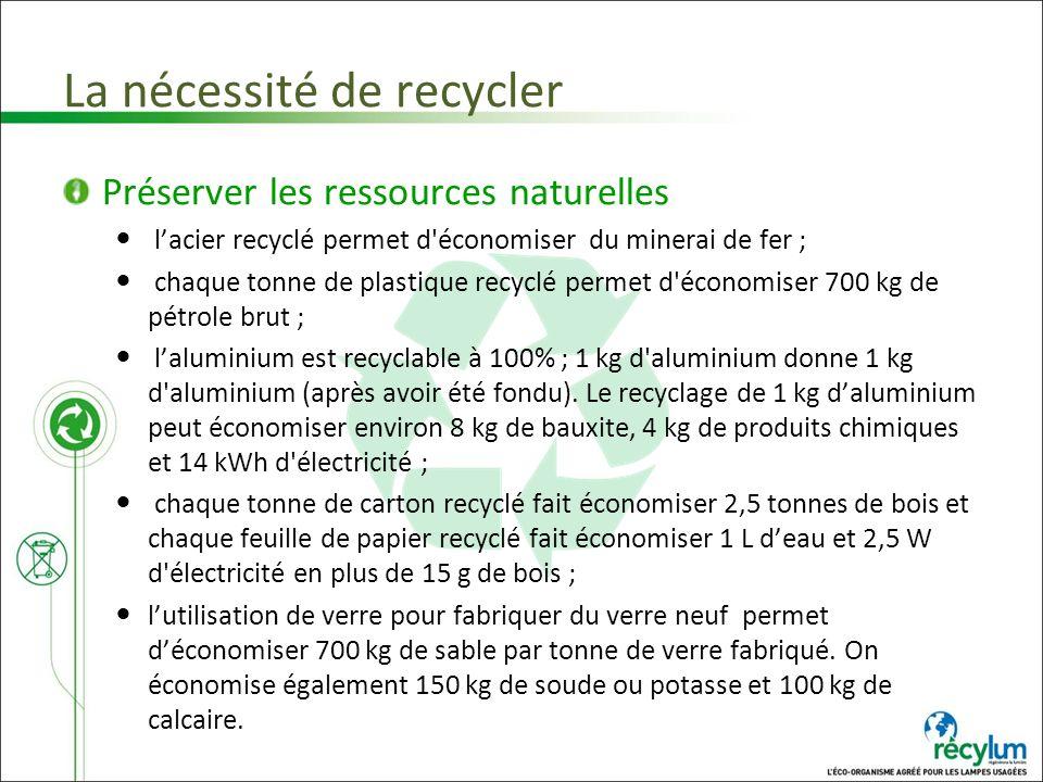 La nécessité de recycler Préserver les ressources naturelles lacier recyclé permet d'économiser du minerai de fer ; chaque tonne de plastique recyclé