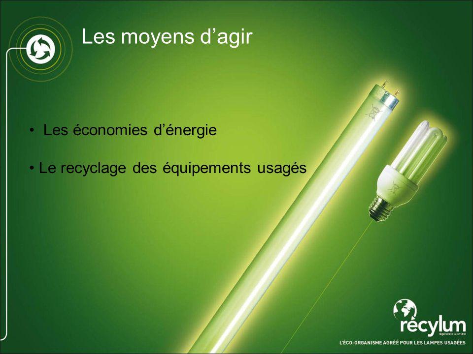 Les moyens dagir Les économies dénergie Le recyclage des équipements usagés