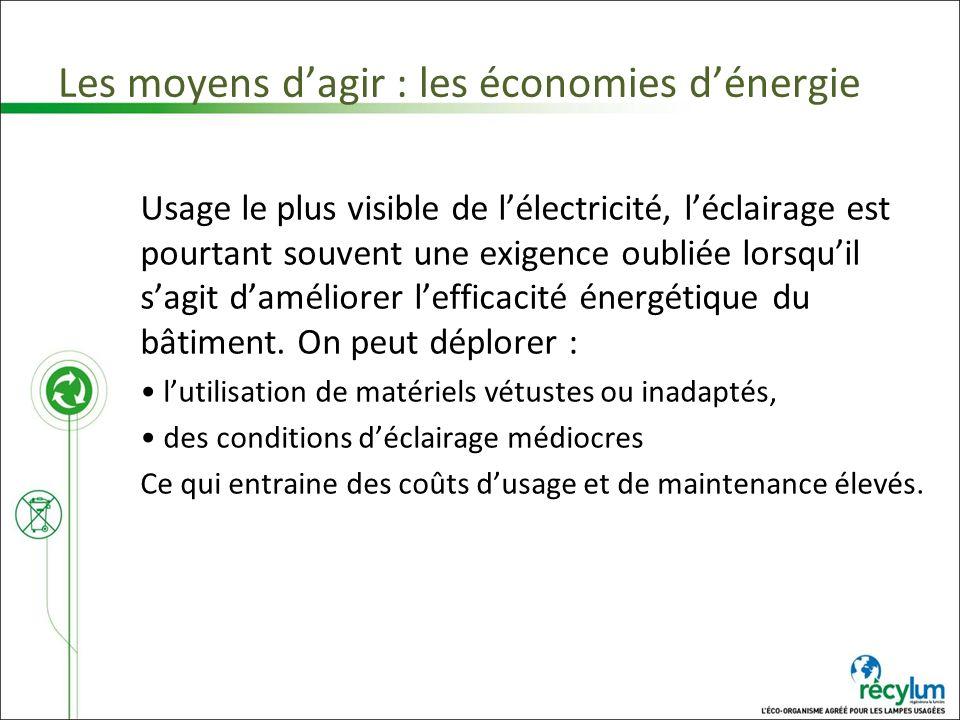 Les moyens dagir : les économies dénergie Usage le plus visible de lélectricité, léclairage est pourtant souvent une exigence oubliée lorsquil sagit d