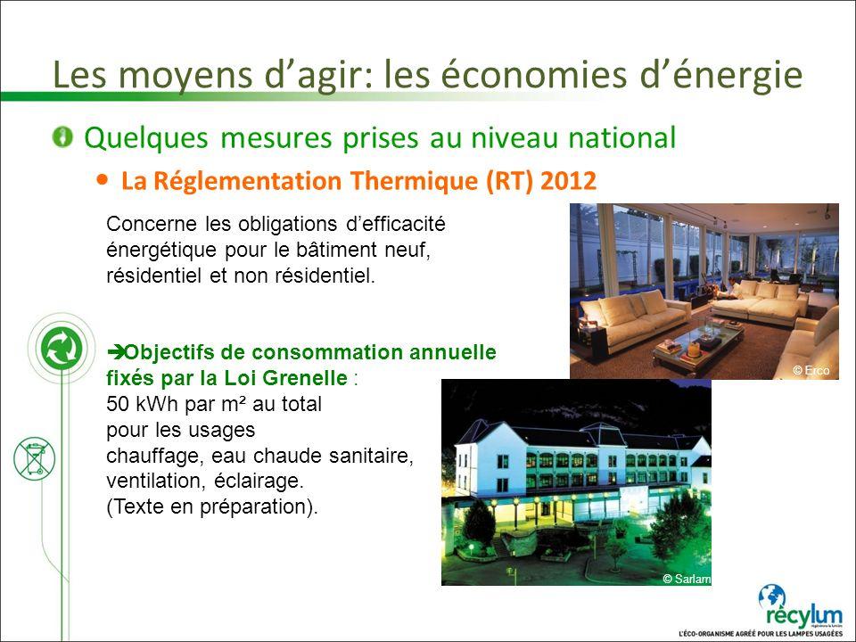 Les moyens dagir: les économies dénergie Quelques mesures prises au niveau national La Réglementation Thermique (RT) 2012 © Erco © Sarlam Concerne les