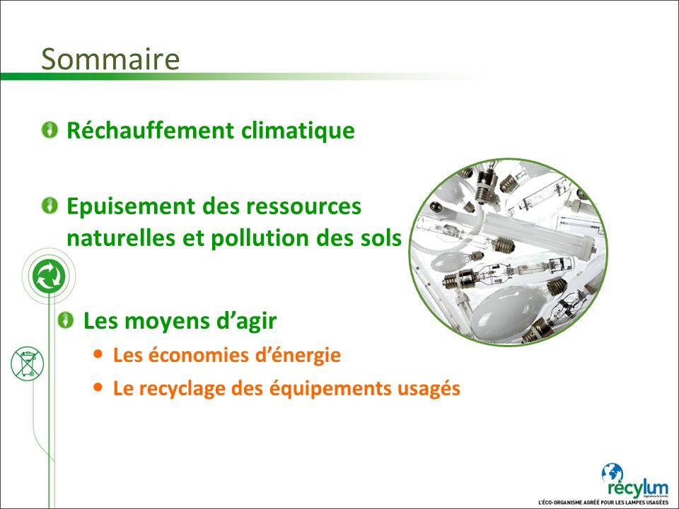 Sommaire Réchauffement climatique Epuisement des ressources naturelles et pollution des sols Les moyens dagir Les économies dénergie Le recyclage des