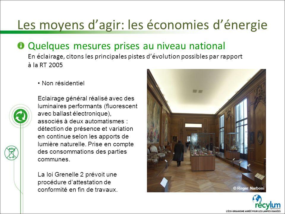 Les moyens dagir: les économies dénergie Quelques mesures prises au niveau national En éclairage, citons les principales pistes dévolution possibles p