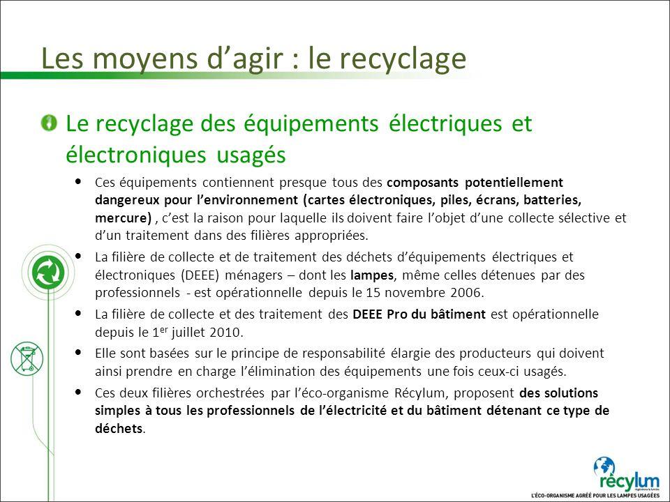 Les moyens dagir : le recyclage Le recyclage des équipements électriques et électroniques usagés Ces équipements contiennent presque tous des composan