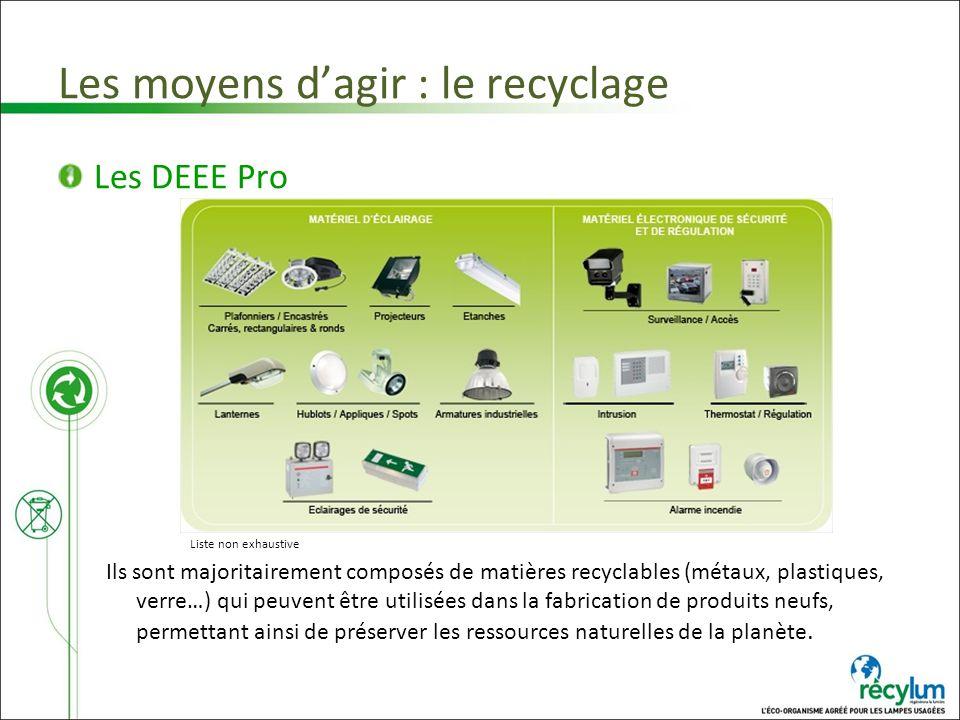 Les moyens dagir : le recyclage Les DEEE Pro Liste non exhaustive Ils sont majoritairement composés de matières recyclables (métaux, plastiques, verre