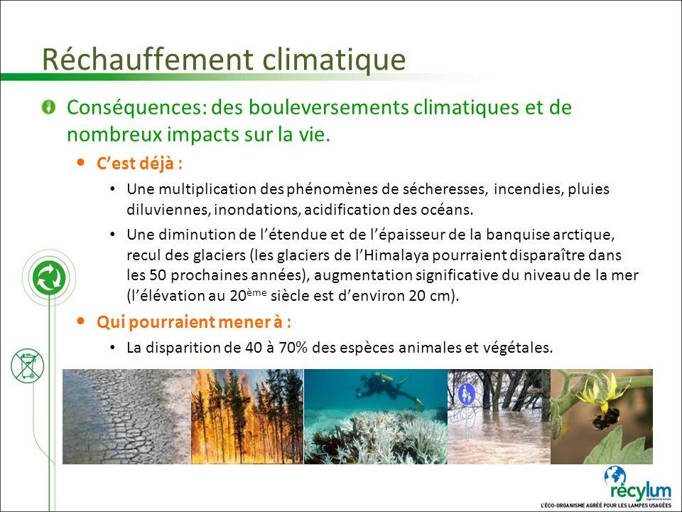 Réchauffement climatique Conséquences: des bouleversements climatiques et de nombreux impacts sur la vie. Cest déjà : Une multiplication des phénomène