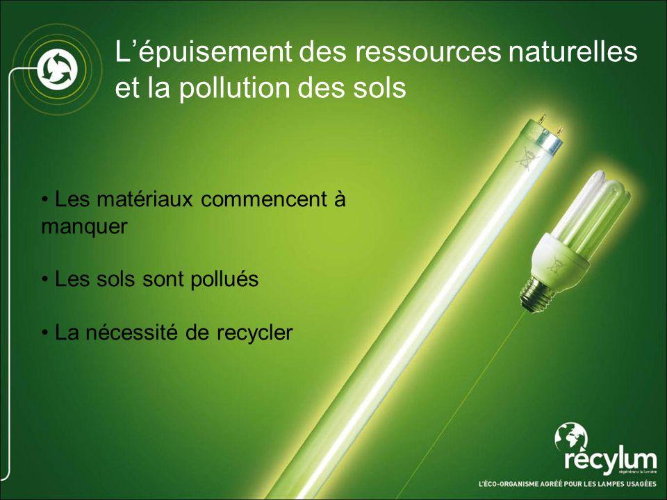 Lépuisement des ressources naturelles et la pollution des sols Les matériaux commencent à manquer Les sols sont pollués La nécessité de recycler