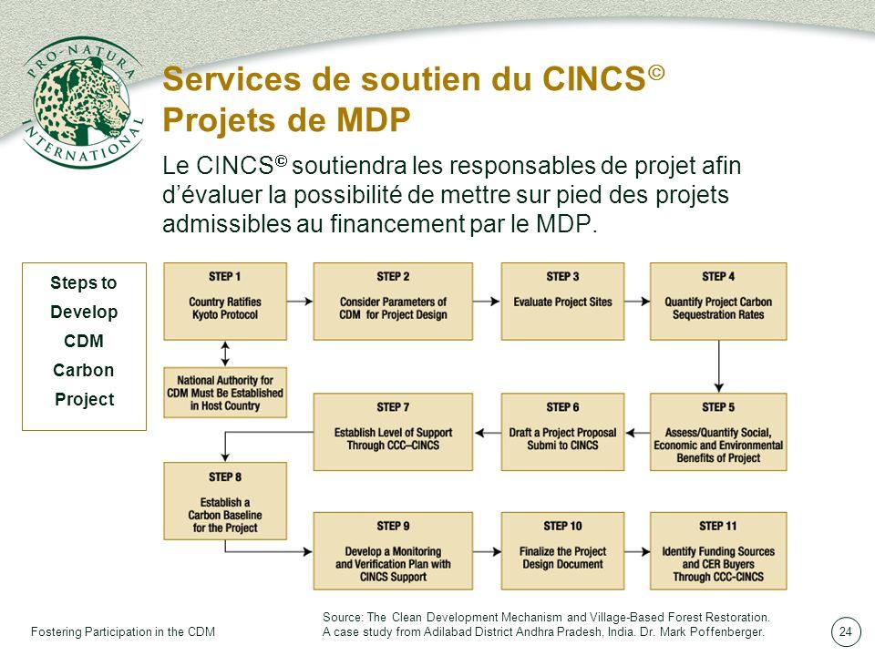 Fostering Participation in the CDM24 Services de soutien du CINCS Projets de MDP Le CINCS soutiendra les responsables de projet afin dévaluer la possibilité de mettre sur pied des projets admissibles au financement par le MDP.