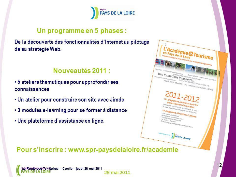 26 mai 2011 12 La Route des Territoires – Conlie – jeudi 26 mai 2011 Un programme en 5 phases : De la découverte des fonctionnalités dInternet au pilo