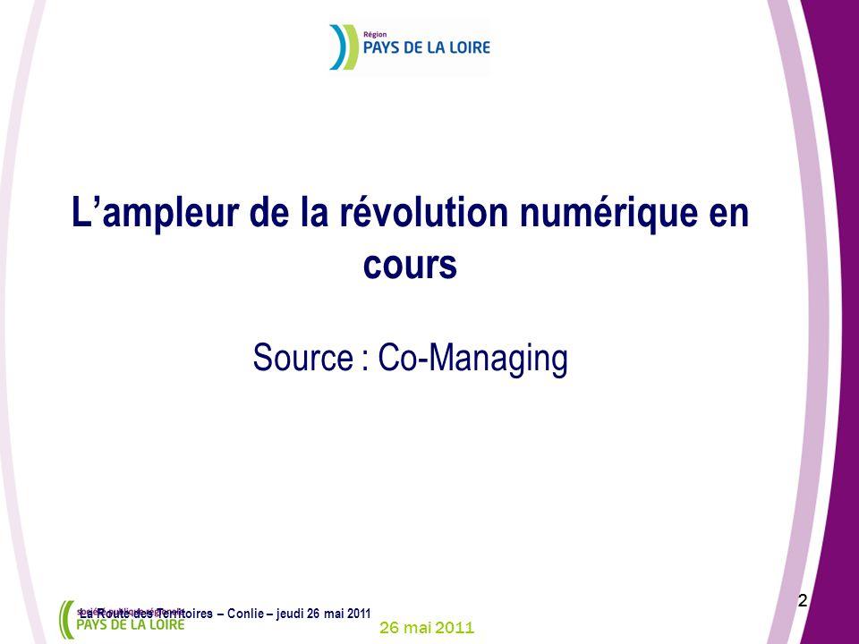 26 mai 2011 2 La Route des Territoires – Conlie – jeudi 26 mai 2011 22 Lampleur de la révolution numérique en cours Source : Co-Managing