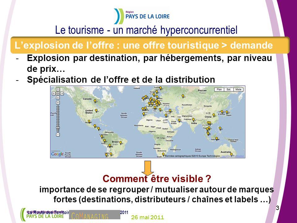26 mai 2011 3 La Route des Territoires – Conlie – jeudi 26 mai 2011 3 Le tourisme - un marché hyperconcurrentiel Lexplosion de loffre : une offre tour