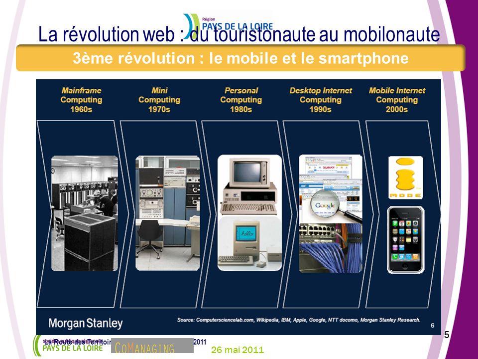 26 mai 2011 5 La Route des Territoires – Conlie – jeudi 26 mai 2011 5 La révolution web : du touristonaute au mobilonaute Le 3ème révolution : le mobi